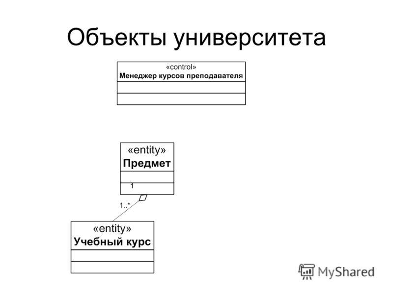 Объекты университета