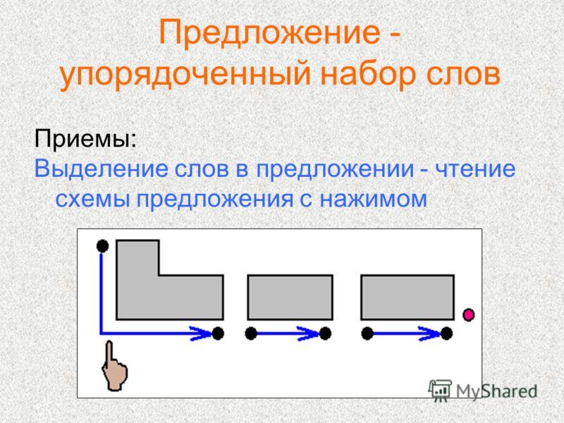 знакомство с предложением презентация