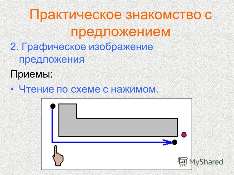Практическое знакомство с предложением 2. Графическое изображение предложения Приемы: Чтение по схеме с нажимом.