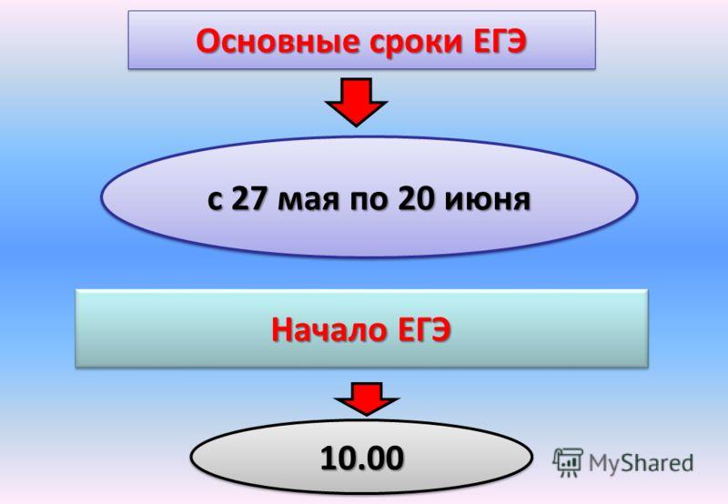 с 27 мая по 20 июня Начало ЕГЭ Основные сроки ЕГЭ 10.0010.00