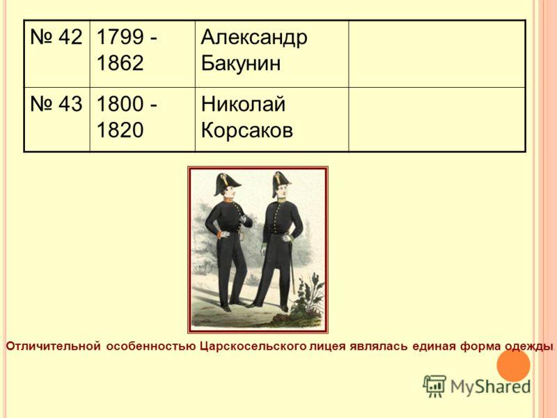 421799 - 1862 Александр Бакунин 431800 - 1820 Николай Корсаков Отличительной особенностью Царскосельского лицея являлась единая форма одежды.