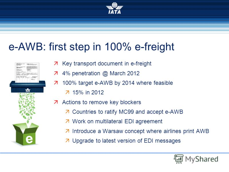 e-AWB: first step in 100% e-freight Key transport document in e-freight 4% penetration @ March 2012 100% target e-AWB by 2014 where feasible 15% in 2012 Actions to remove key blockers Countries to ratify MC99 and accept e-AWB Work on multilateral EDI