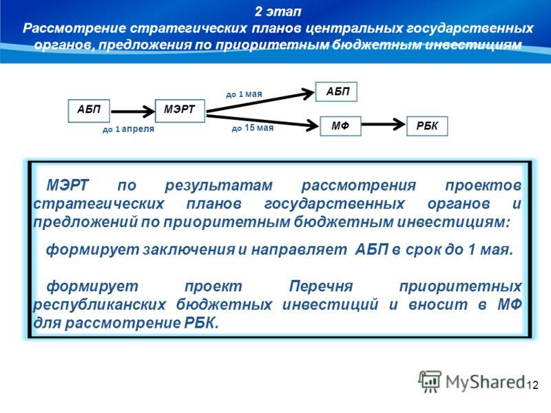 ІІ этап МЭРТ по результатам рассмотрения проектов стратегических планов государственных органов и предложений по приоритетным бюджетным инвестициям: формирует заключения и направляет АБП в срок до 1 мая. формирует проект Перечня приоритетных республи
