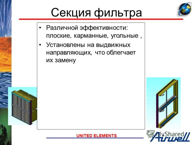 UNITED ELEMENTS Состоит из нагревательных элементов из нержавеющей стали. 2 термостата безопасности с ручным и автосбросом Установлен на выдвижных направляющих Электрокалорифер