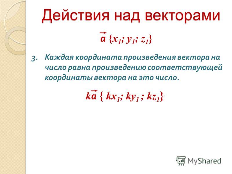 Действия над векторами 3.Каждая координата произведения вектора на число равна произведению соответствующей координаты вектора на это число. а {х 1 ; у 1 ; z 1 } k а { kх 1 ; kу 1 ; kz 1 }