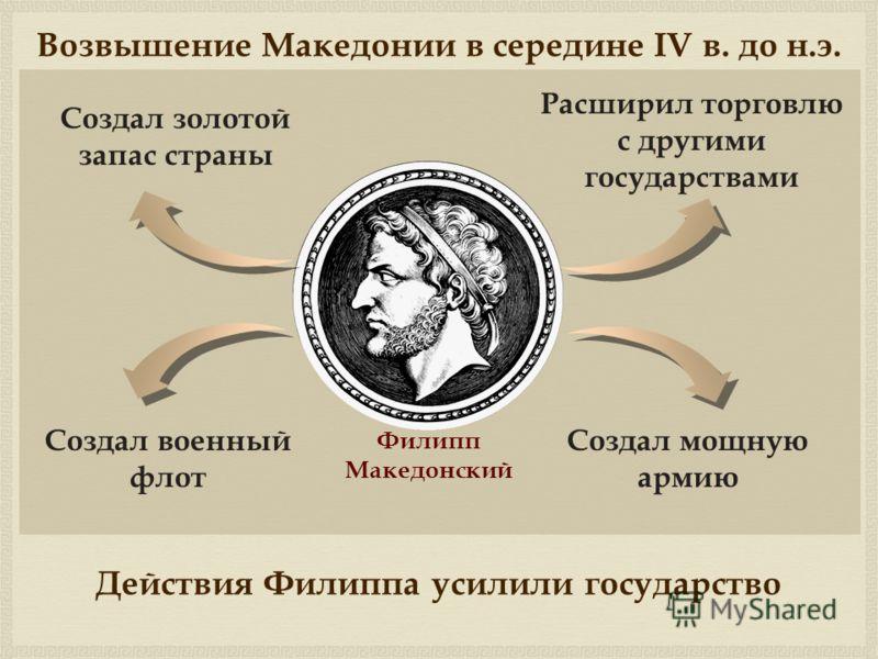 Возвышение Македонии в середине IV в. до н.э. Филипп Македонский Создал золотой запас страны Расширил торговлю с другими государствами Создал военный флот Создал мощную армию Действия Филиппа усилили государство