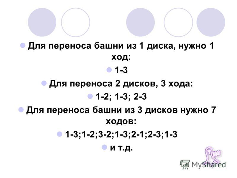Для переноса башни из 1 диска, нужно 1 ход: 1-3 Для переноса 2 дисков, 3 хода: 1-2; 1-3; 2-3 Для переноса башни из 3 дисков нужно 7 ходов: 1-3;1-2;3-2;1-3;2-1;2-3;1-3 и т.д.