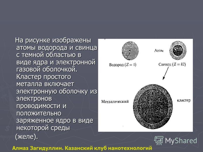 На рисунке изображены атомы водорода и свинца с темной областью в виде ядра и электронной газовой оболочкой. Кластер простого металла включает электронную оболочку из электронов проводимости и положительно заряженное ядро в виде некоторой среды На ри