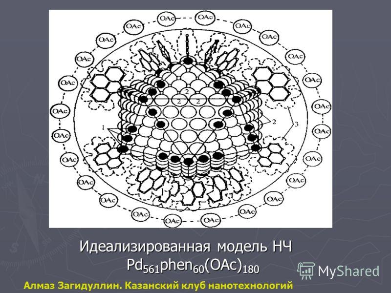 Идеализированная модель НЧ Pd 561 phen 60 (OAc) 180 Алмаз Загидуллин. Казанский клуб нанотехнологий