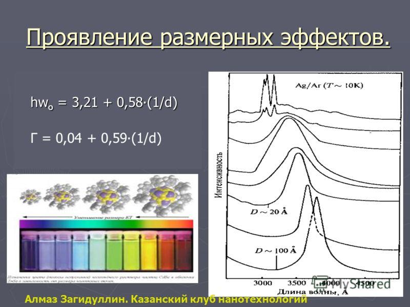 Проявление размерных эффектов. Проявление размерных эффектов. hw o = 3,21 + 0,58(1/d) hw o = 3,21 + 0,58(1/d) Г = 0,04 + 0,59(1/d) Алмаз Загидуллин. Казанский клуб нанотехнологий