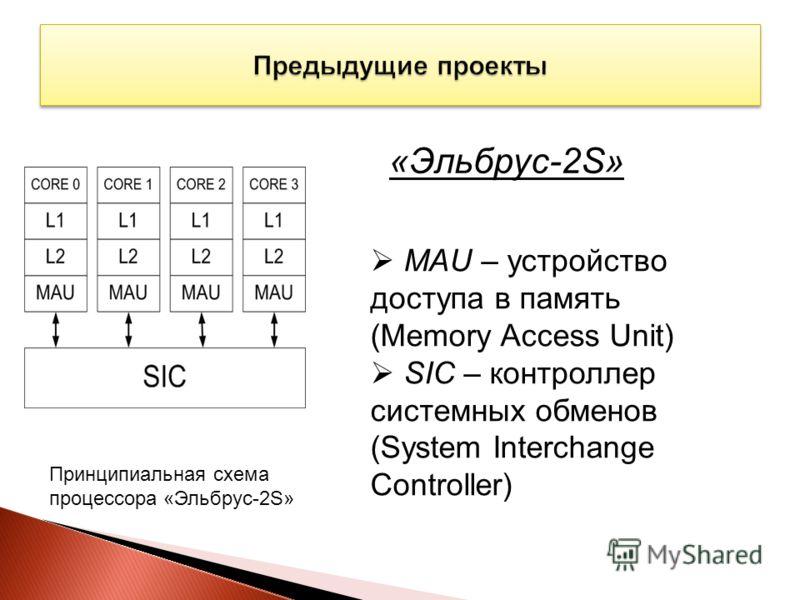 «Эльбрус-2S» MAU – устройство доступа в память (Memory Access Unit) SIC – контроллер системных обменов (System Interchange Controller) Принципиальная схема процессора «Эльбрус-2S»