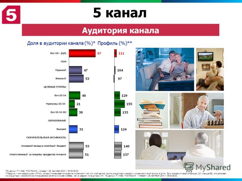 *По данным TV Index TNS Россия : 1 января – 26 сентября 2010 г. 06:00-26:00. **Профиль – это коэффициент Affinity, который показывает отношение численности той или иной демогр. группы в аудитории канала к численности этой группы в ЦА 4+. Если значени
