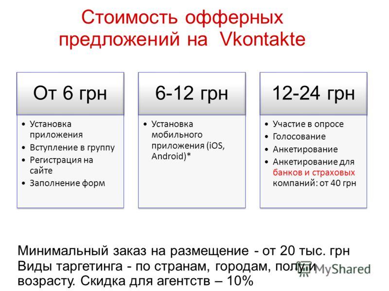 Стоимость офферных предложений на Vkontakte От 6 грн Установка приложения Вступление в группу Регистрация на сайте Заполнение форм 6-12 грн Установка мобильного приложения (iOS, Android)* 12-24 грн Участие в опросе Голосование Анкетирование Анкетиров