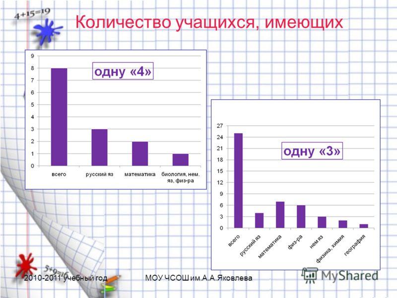 Количество учащихся, имеющих 2010-2011 учебный годМОУ ЧСОШ им.А.А.Яковлева