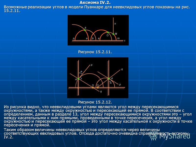 Аксиома IV.2. Возможные реализации углов в модели Пуанкаре для неевклидовых углов показаны на рис. 15.2.11. Возможные реализации углов в модели Пуанкаре для неевклидовых углов показаны на рис. 15.2.11. Рисунок 15.2.11. Рисунок 15.2.12. Из рисунка вид