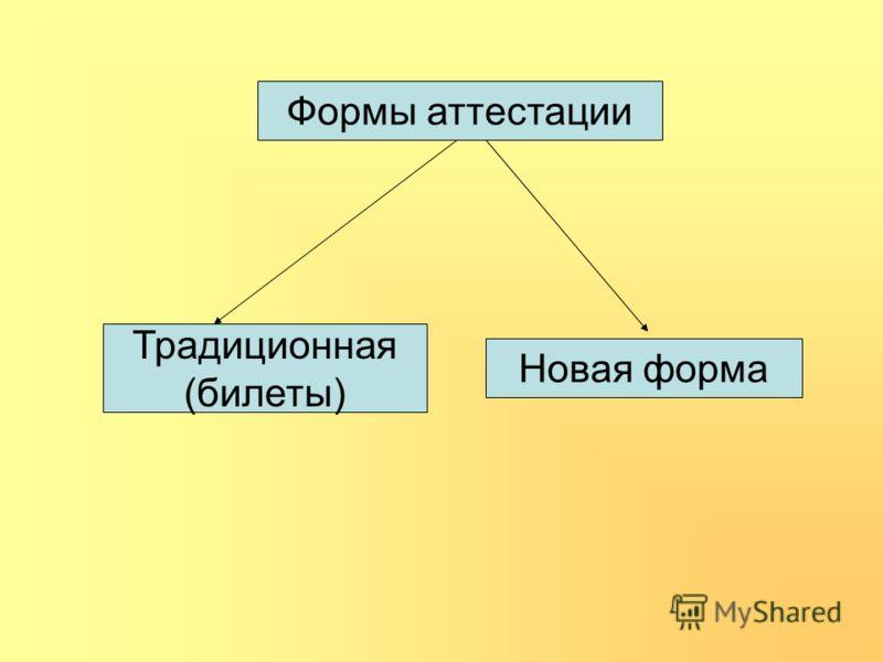 Формы аттестации Традиционная (билеты) Новая форма
