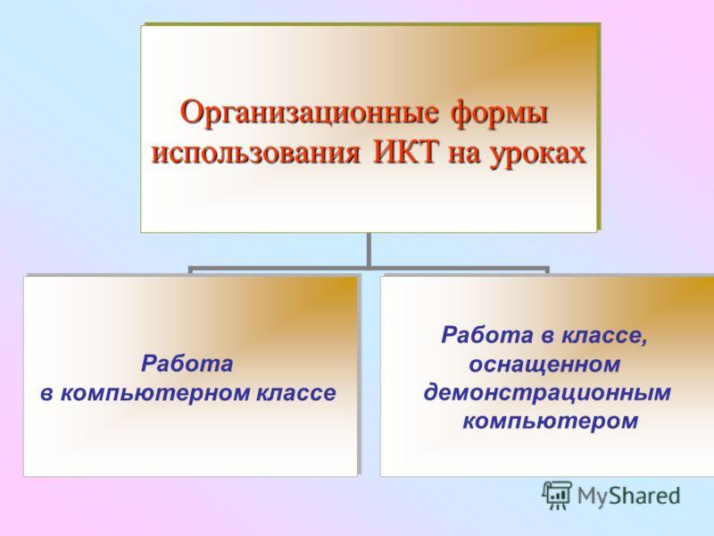 Организационные формы использования ИКТ на уроках Работа в компьютерном классе Работа в классе, оснащенном демонстрационным компьютером