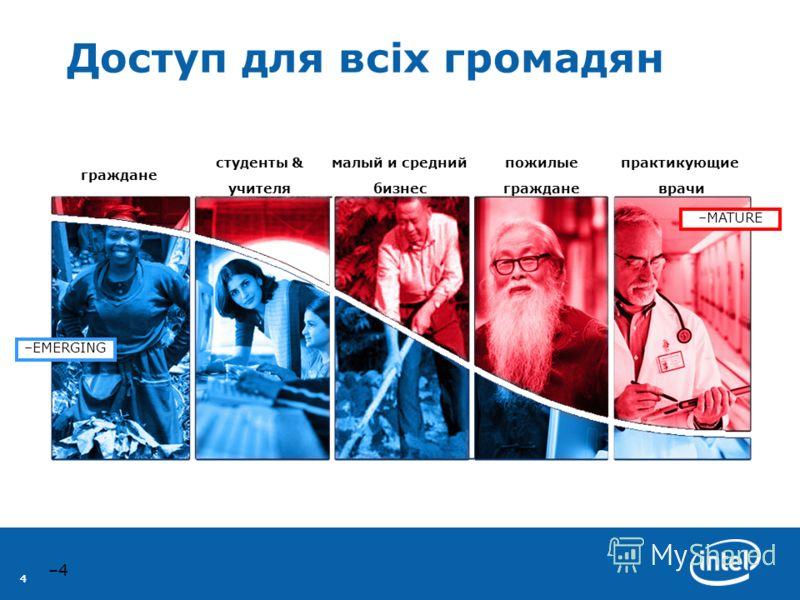 44 –4–4 Доступ для всіх громадян –MATURE –EMERGING студенты & учителя малый и средний бизнес пожилые граждане практикующие врачи граждане
