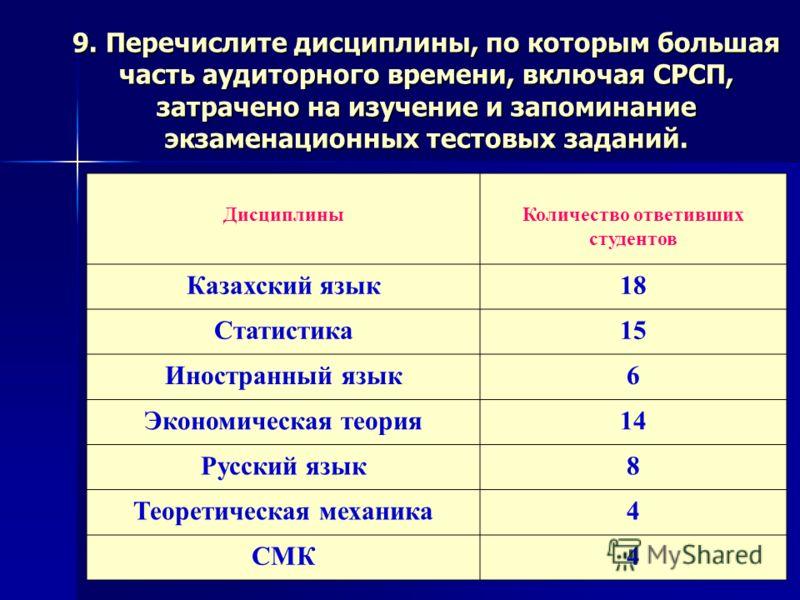 9. Перечислите дисциплины, по которым большая часть аудиторного времени, включая СРСП, затрачено на изучение и запоминание экзаменационных тестовых заданий. ДисциплиныКоличество ответивших студентов Казахский язык18 Статистика15 Иностранный язык6 Эко