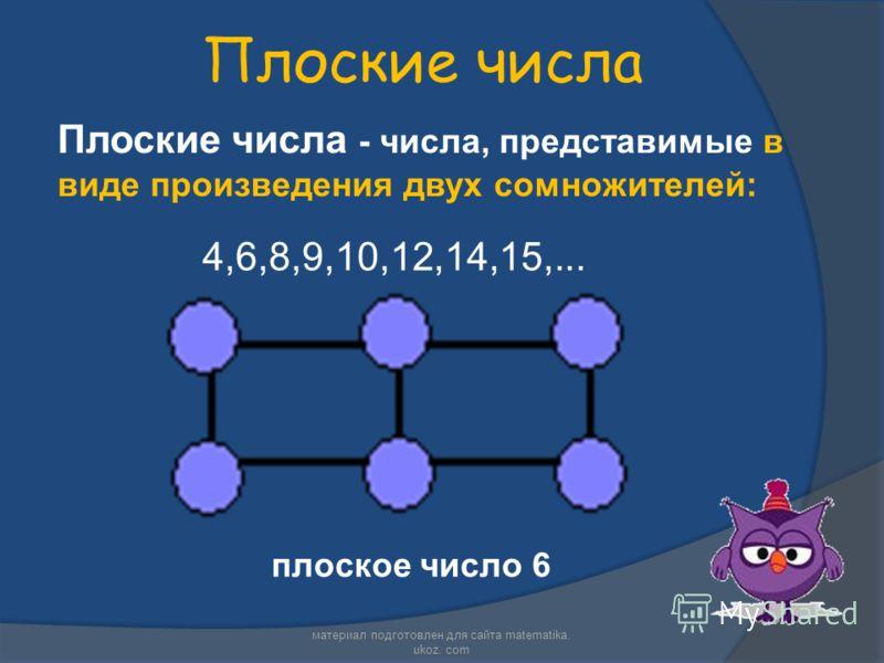 Плоские числа Плоские числа - числа, представимые в виде произведения двух сомножителей: плоское число 6 4,6,8,9,10,12,14,15,... материал подготовлен для сайта matematika. ukoz. com