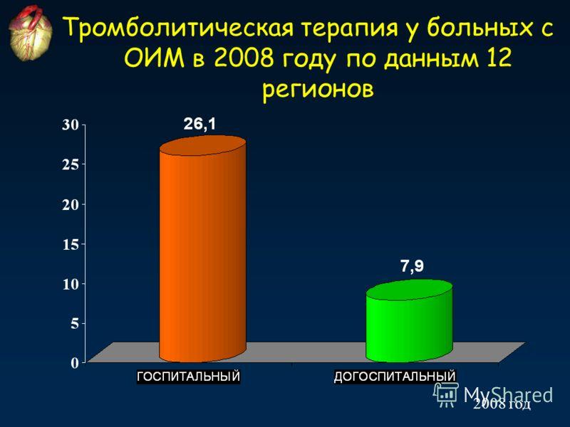 Тромболитическая терапия у больных с ОИМ в 2008 году по данным 12 регионов 2008 год
