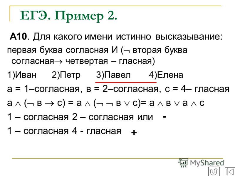 A10. Для какого имени истинно высказывание: первая буква согласная И ( вторая буква согласная четвертая – гласная) 1)Иван 2)Петр 3)Павел 4)Елена а = 1–согласная, в = 2–согласная, с = 4– гласная а ( в с) = а ( в с)= а в а с 1 – согласная 2 – согласная
