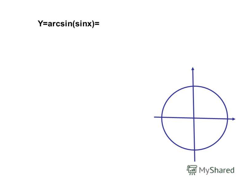 Y=arcsin(sinx)=