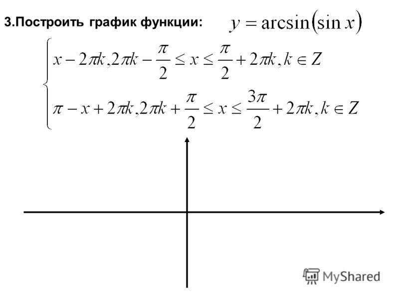 3.Построить график функции: