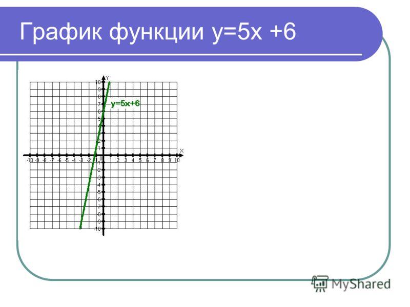 График функции у=5х +6