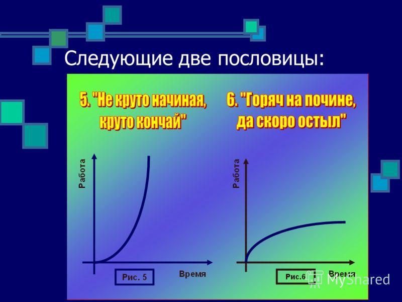28.09.2012 18 Следующие две пословицы: