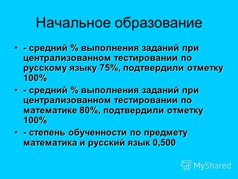 Начальное образование - средний % выполнения заданий при централизованном тестировании по русскому языку 75%, подтвердили отметку 100%- средний % выполнения заданий при централизованном тестировании по русскому языку 75%, подтвердили отметку 100% - с