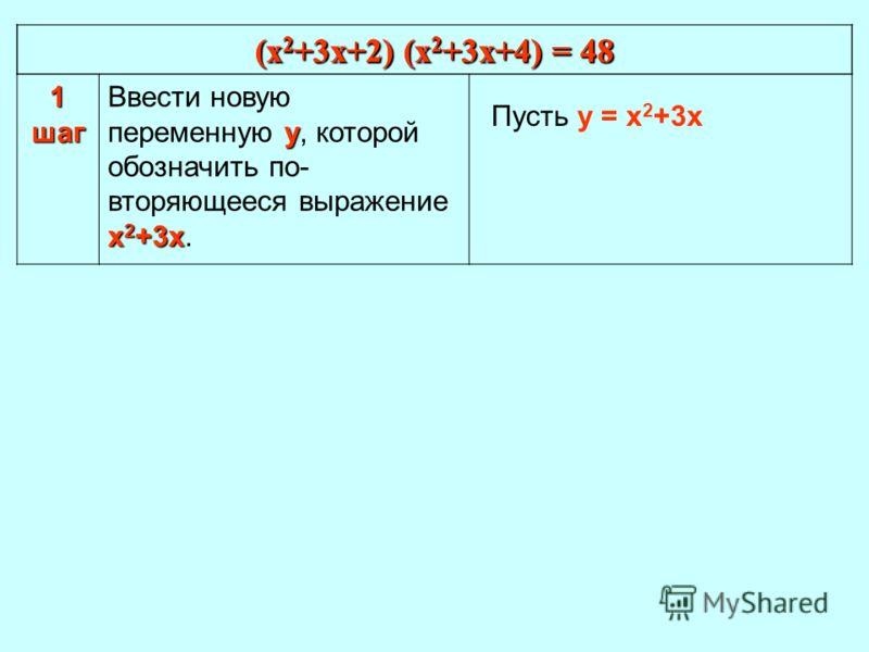 (х 2 +3х+2) (х 2 +3х+4) = 48 1 шаг у х 2 +3х Ввести новую переменную у, которой обозначить по- вторяющееся выражение х 2 +3х. Пусть у = х 2 +3х