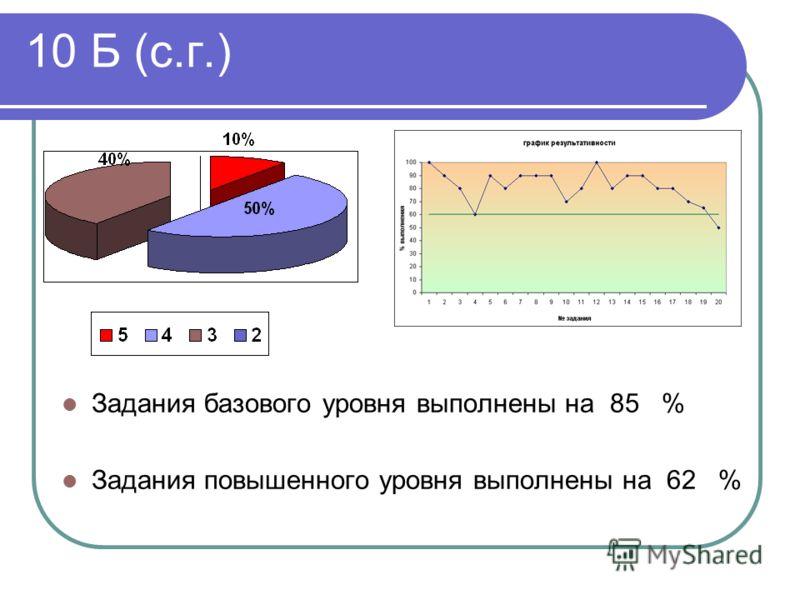 10 Б (с.г.) Задания базового уровня выполнены на 85 % Задания повышенного уровня выполнены на 62 %