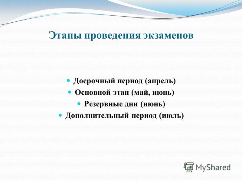 Досрочный период (апрель) Основной этап (май, июнь) Резервные дни (июнь) Дополнительный период (июль) Этапы проведения экзаменов