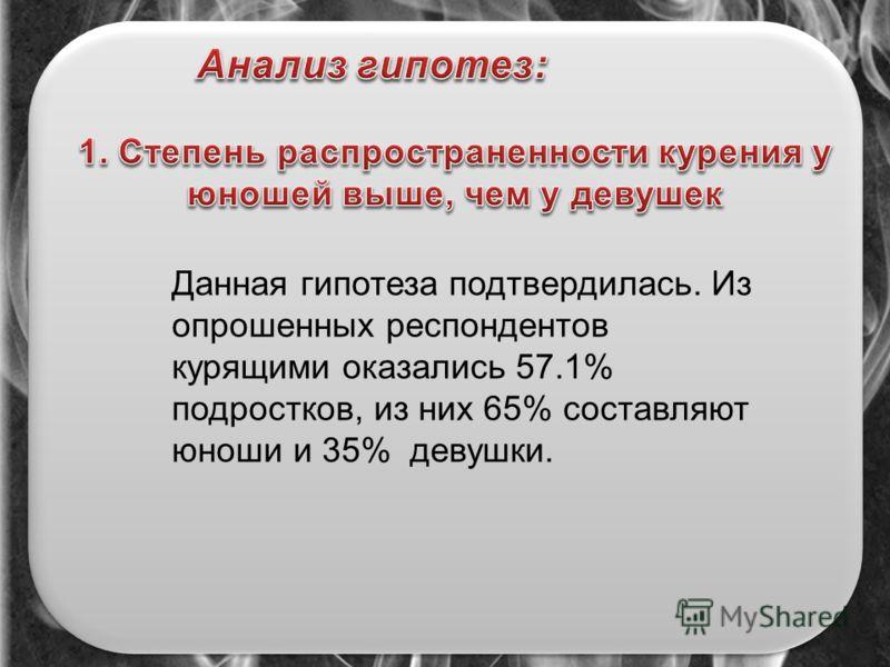 Данная гипотеза подтвердилась. Из опрошенных респондентов курящими оказались 57.1% подростков, из них 65% составляют юноши и 35% девушки.