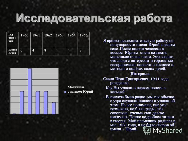 Исследовательская работа Я провел исследовательскую работу по популярности имени Юрий в нашем селе. После полета человека в космос Юрием стали называть мальчиков очень часто. Это значит, что люди с интересом и гордостью воспринимали новости о космосе