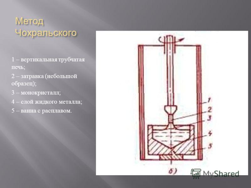 Метод Чохральского 1 – вертикальная трубчатая печь ; 2 – затравка ( небольшой образец ); 3 – монокристалл ; 4 – слой жидкого металла ; 5 – ванна с расплавом.