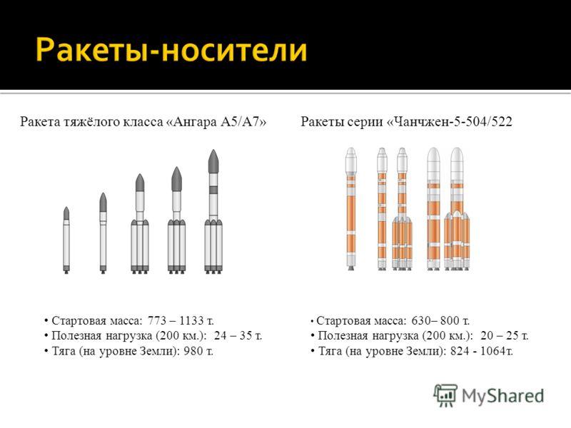 Ракета тяжёлого класса «Ангара А5/А7» Стартовая масса: 773 – 1133 т. Полезная нагрузка (200 км.): 24 – 35 т. Тяга (на уровне Земли): 980 т. Ракеты серии «Чанчжен-5-504/522 Стартовая масса: 630– 800 т. Полезная нагрузка (200 км.): 20 – 25 т. Тяга (на