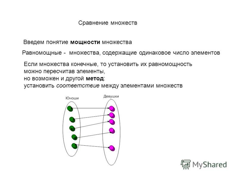 Сравнение множеств Равномощные - множества, содержащие одинаковое число элементов Введем понятие мощности множества Если множества конечные, то установить их равномощность можно пересчитав элементы, но возможен и другой метод: установить соответствие