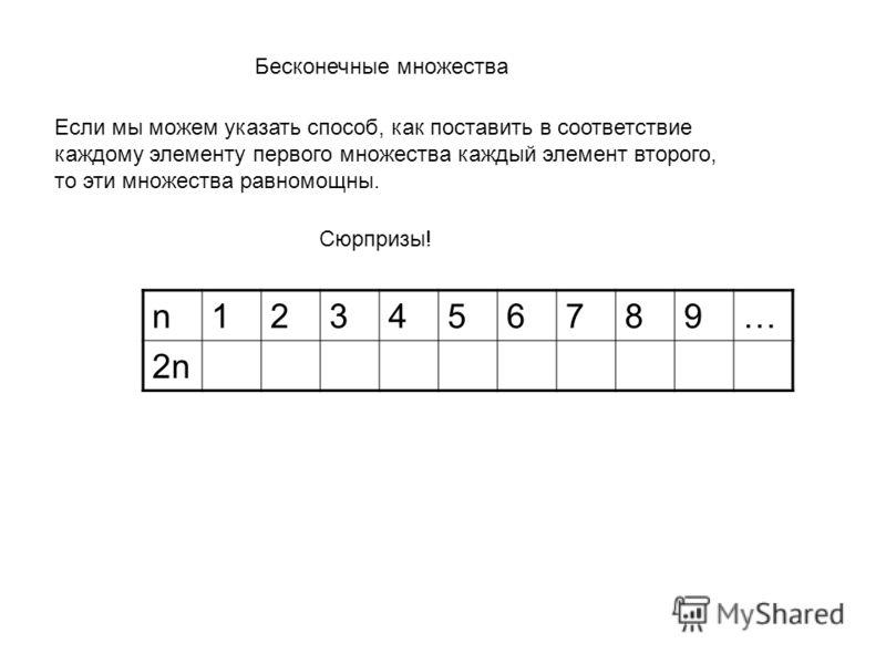 Бесконечные множества Если мы можем указать способ, как поставить в соответствие каждому элементу первого множества каждый элемент второго, то эти множества равномощны. n123456789… 2n Сюрпризы!