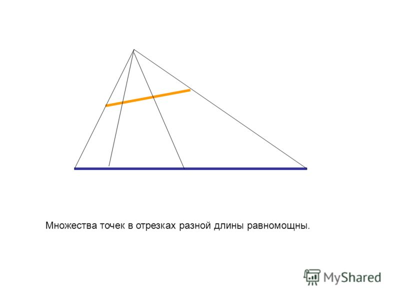 Множества точек в отрезках разной длины равномощны.