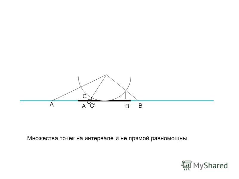 A A B B C C C Множества точек на интервале и не прямой равномощны