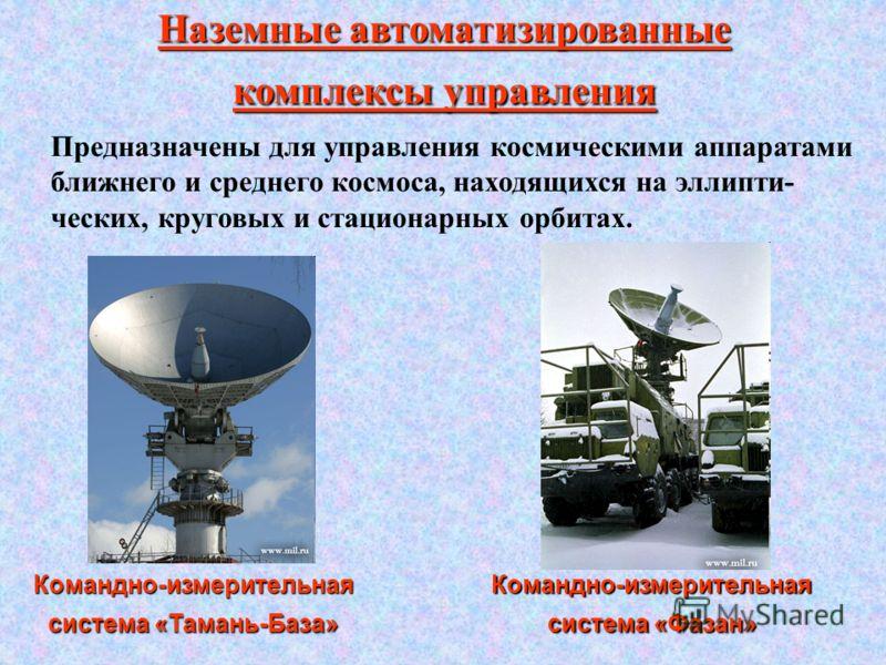 Наземные автоматизированные комплексы управления Командно-измерительная система «Фазан» Командно-измерительная система «Тамань-База» Предназначены для управления космическими аппаратами ближнего и среднего космоса, находящихся на эллипти- ческих, кру