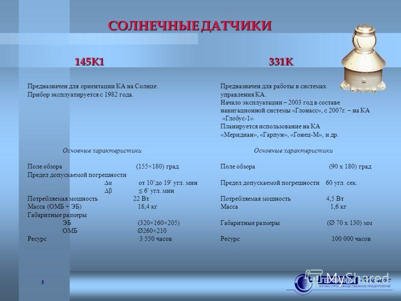 5 СОЛНЕЧНЫЕ ДАТЧИКИ Предназначен для ориентации КА на Солнце. Прибор эксплуатируется с 1982 года. Основные характеристики Поле обзора (155×180) град Предел допускаемой погрешности α от 10до 19' угл. мин β 6' угл. мин Потребляемая мощность 22 Вт Масса