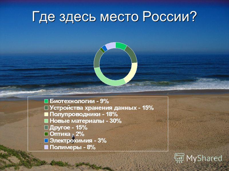 9 Где здесь место России?