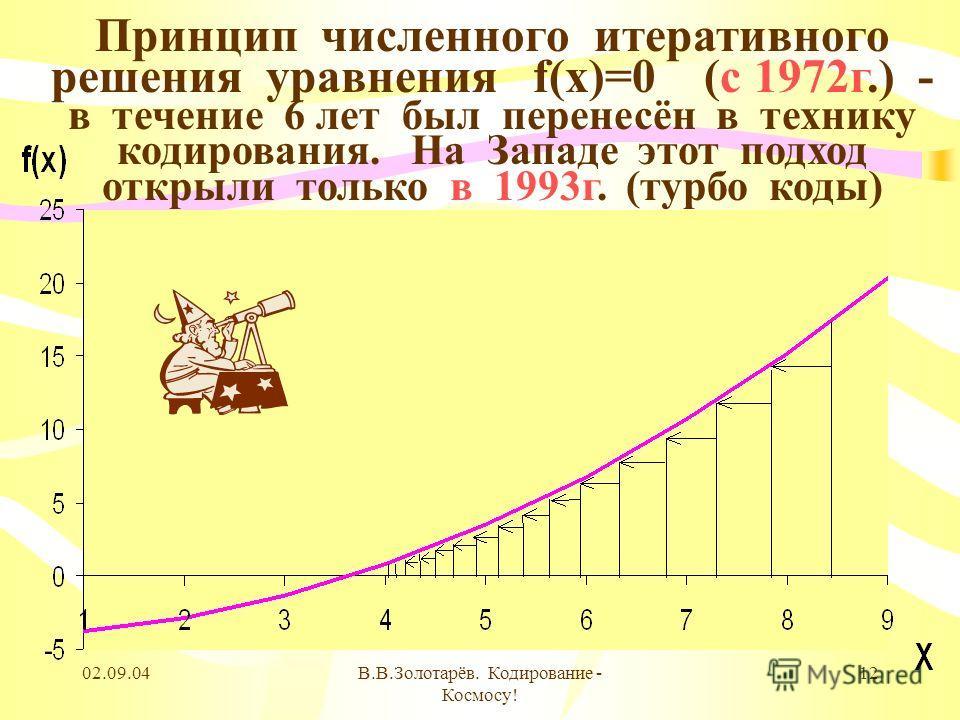 02.09.04В.В.Золотарёв. Кодирование - Космосу! 12 Принцип численного итеративного решения уравнения f(x)=0 (с 1972г.) - в течение 6 лет был перенесён в технику кодирования. На Западе этот подход открыли только в 1993г. (турбо коды)
