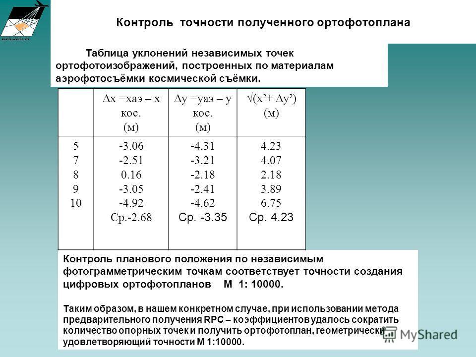 Контроль точности полученного ортофотоплана Контроль планового положения по независимым фотограмметрическим точкам соответствует точности создания цифровых ортофотопланов М 1: 10000. Таким образом, в нашем конкретном случае, при использовании метода