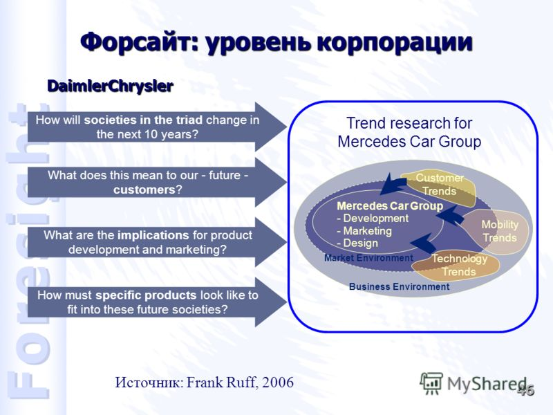 46 Форсайт: уровень корпорации How will societies in the triad change in the next 10 years? What does this mean to our - future - customers? What are the implications for product development and marketing? How must specific products look like to fit
