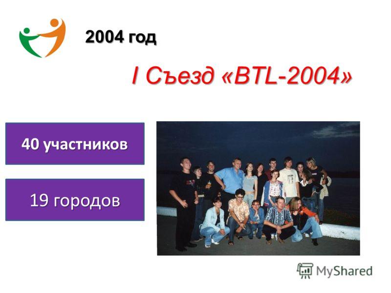 2004 год I Съезд «BTL-2004» 40 участников 19 городов
