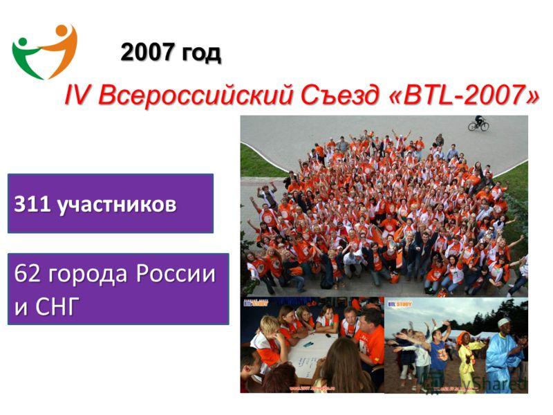 2007 год IV Всероссийский Съезд «BTL-2007» 311 участников 62 города России и СНГ